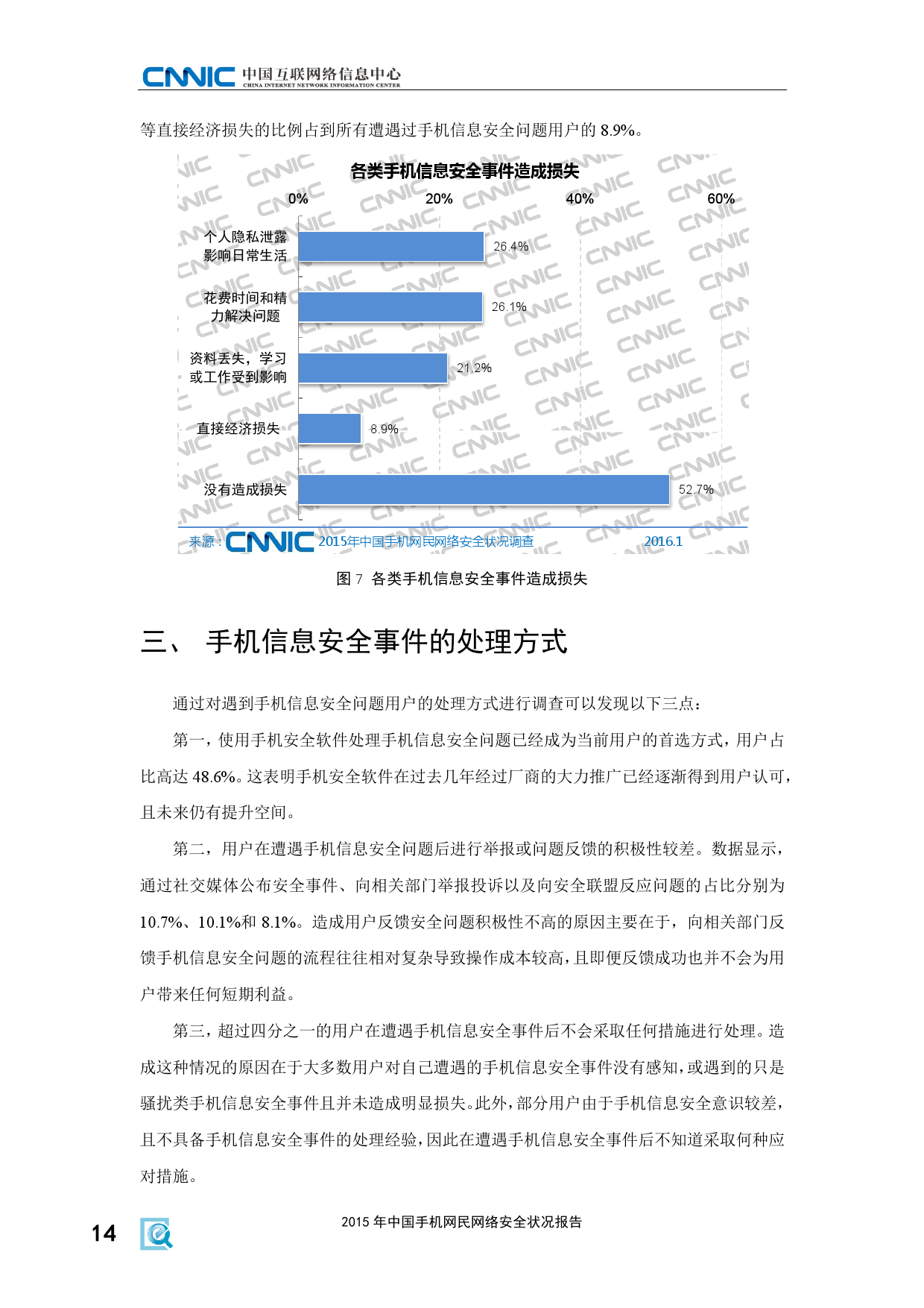 2015年中国手机网民网络安全状况报告_000020