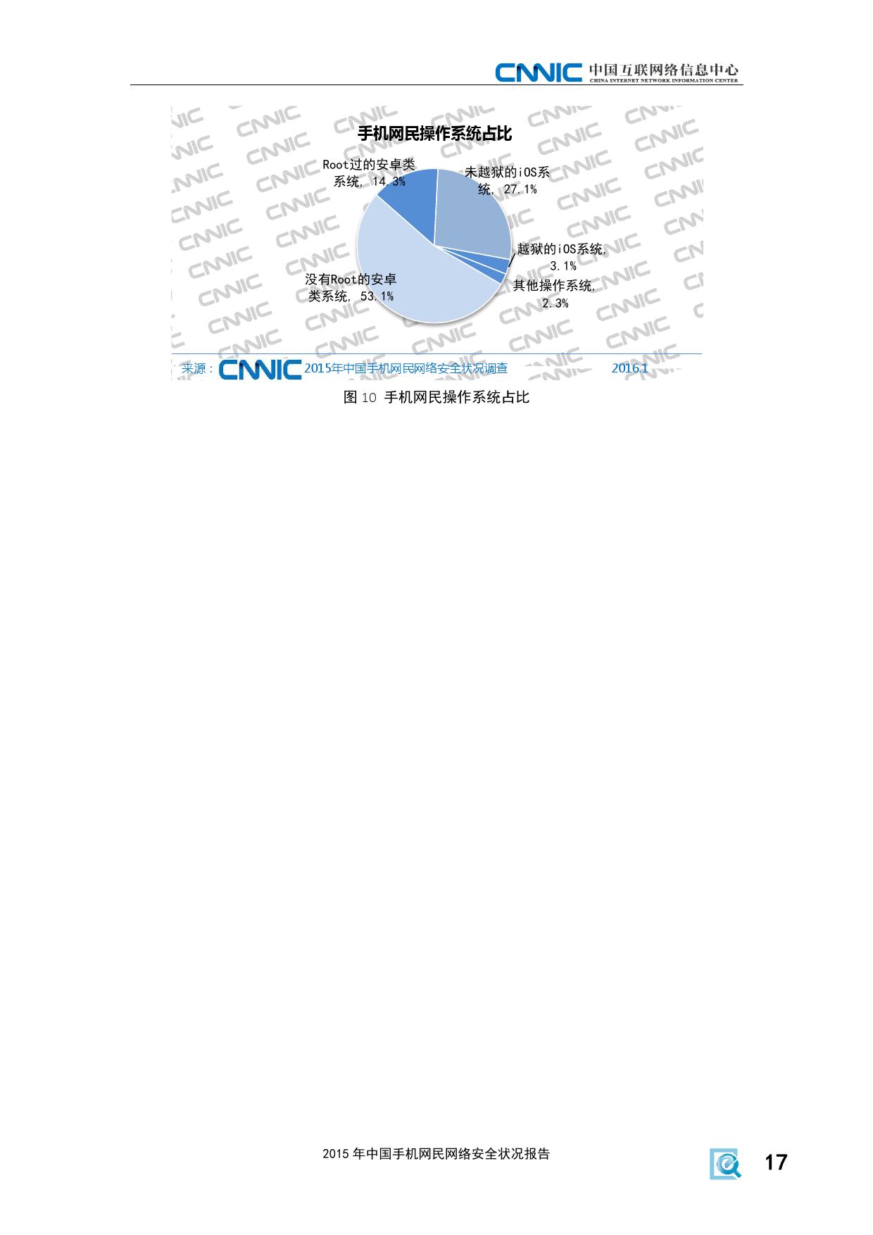 2015年中国手机网民网络安全状况报告_000023