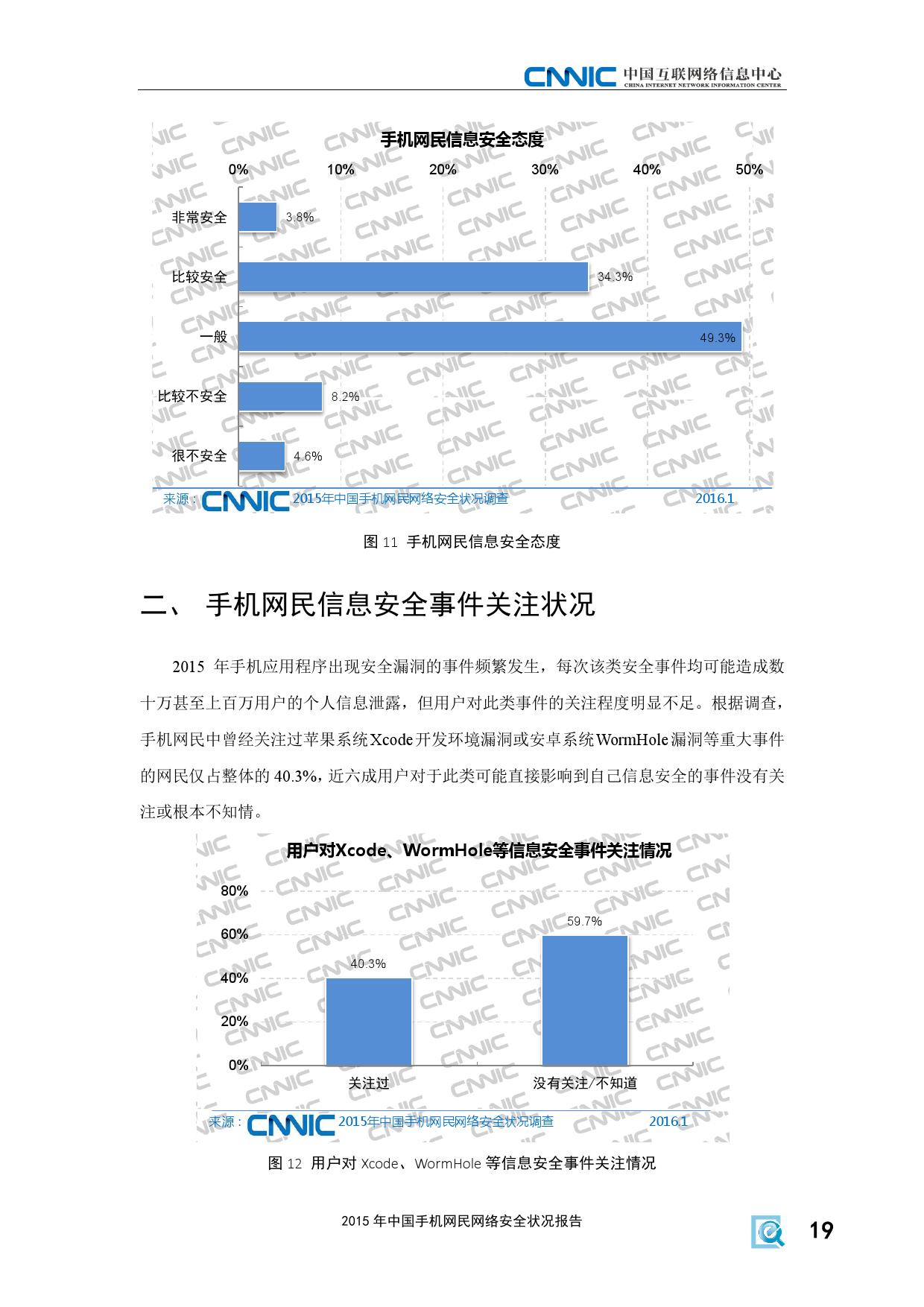 2015年中国手机网民网络安全状况报告_000025