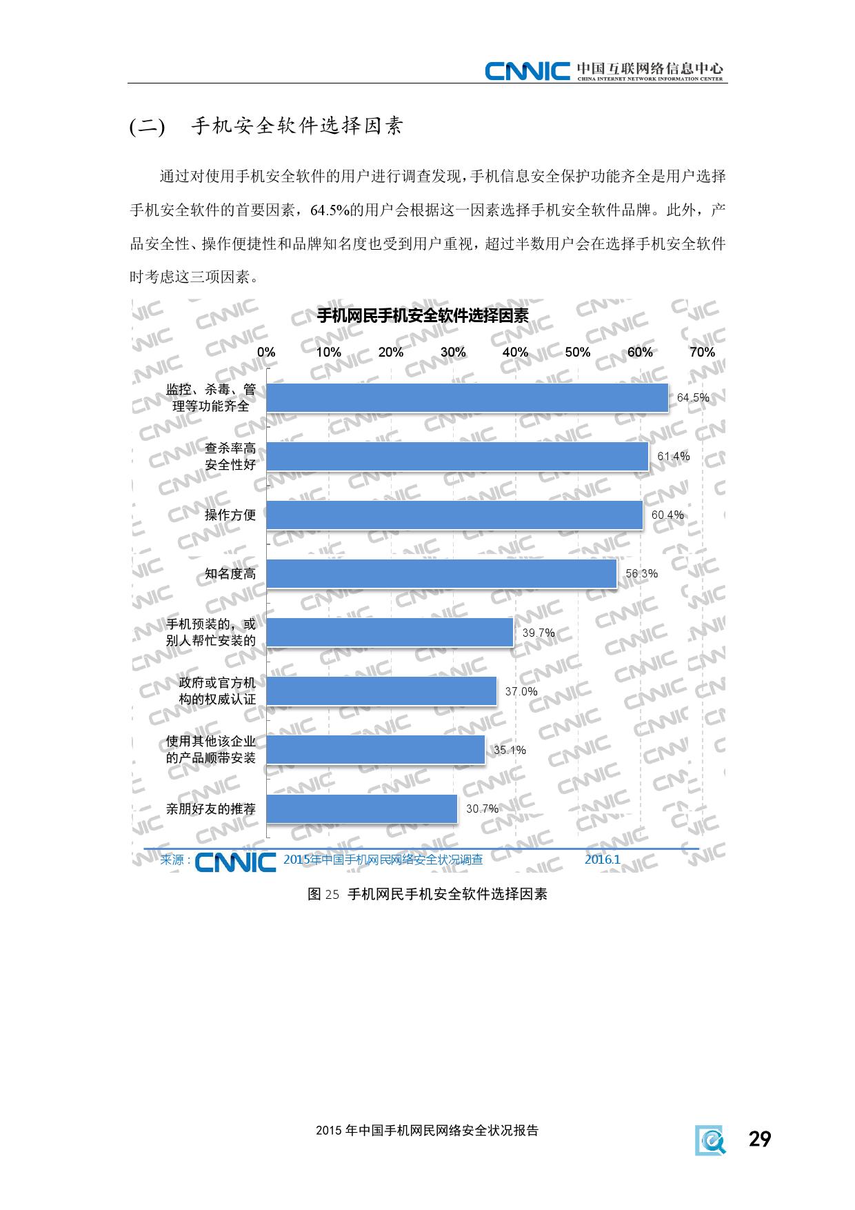 2015年中国手机网民网络安全状况报告_000035