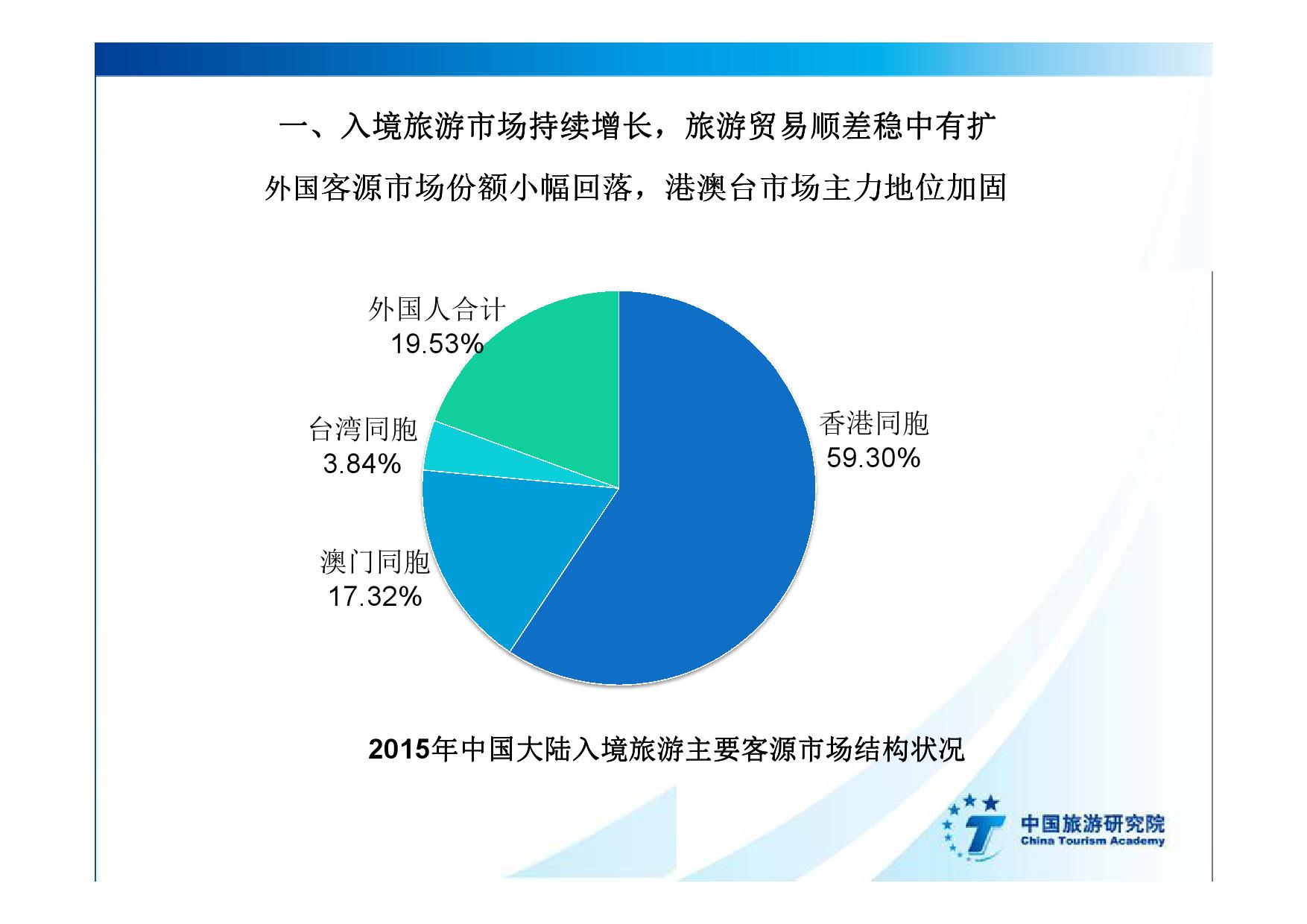 2016中国入境旅游发展年度报告_000008