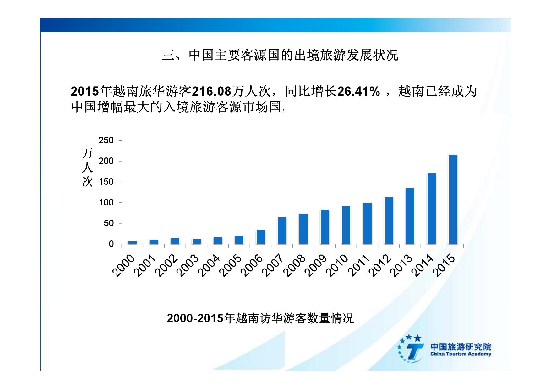 2016中国入境旅游发展年度报告_000021