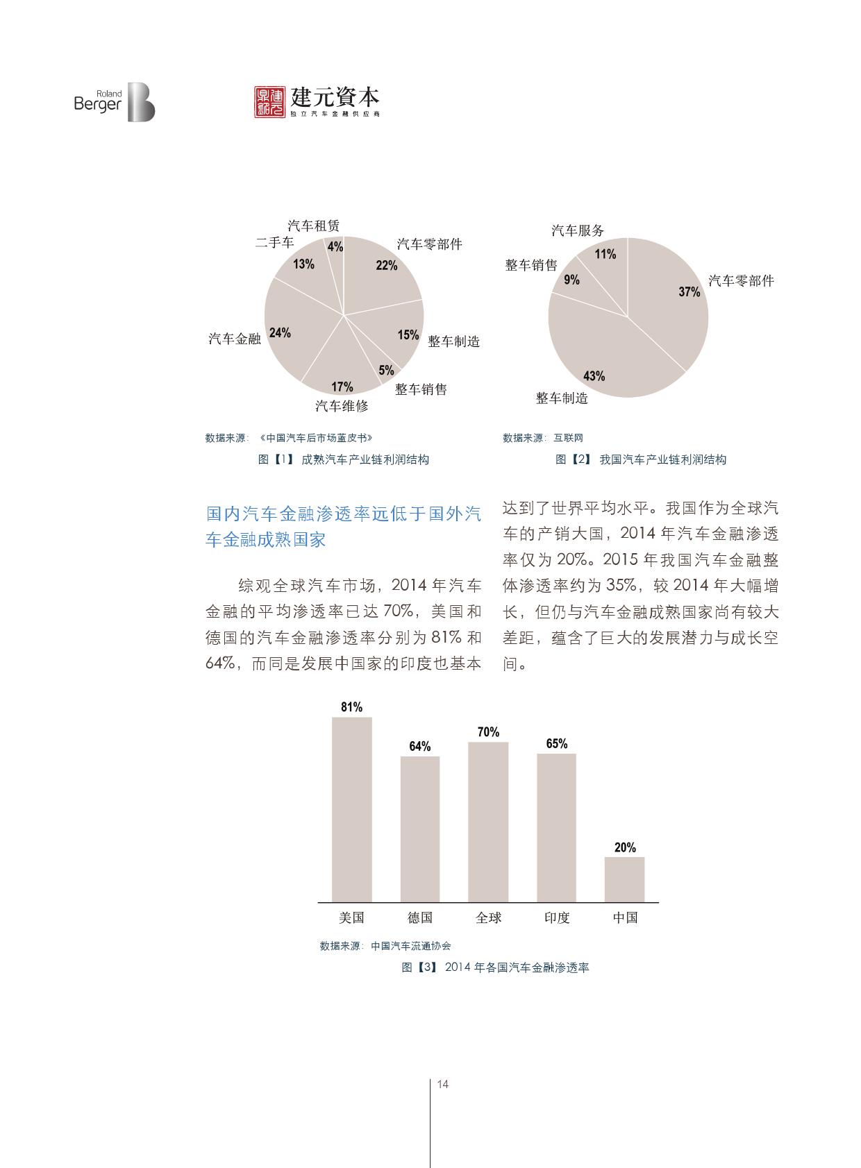 2016中国汽车金融报告_000015