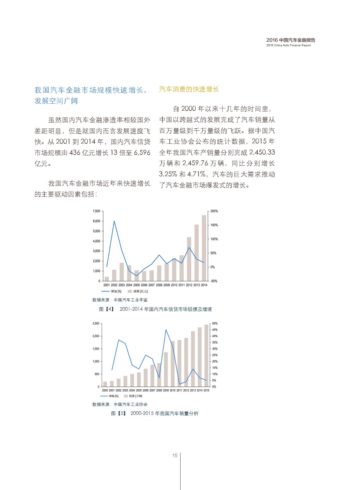 2016中国汽车金融报告_000016