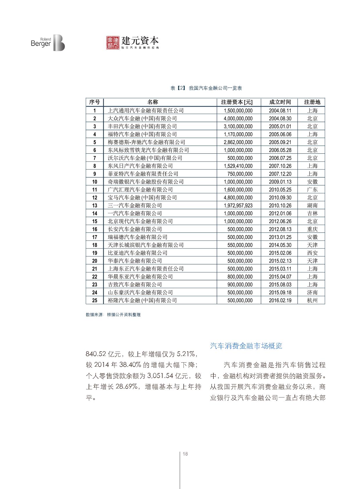 2016中国汽车金融报告_000019