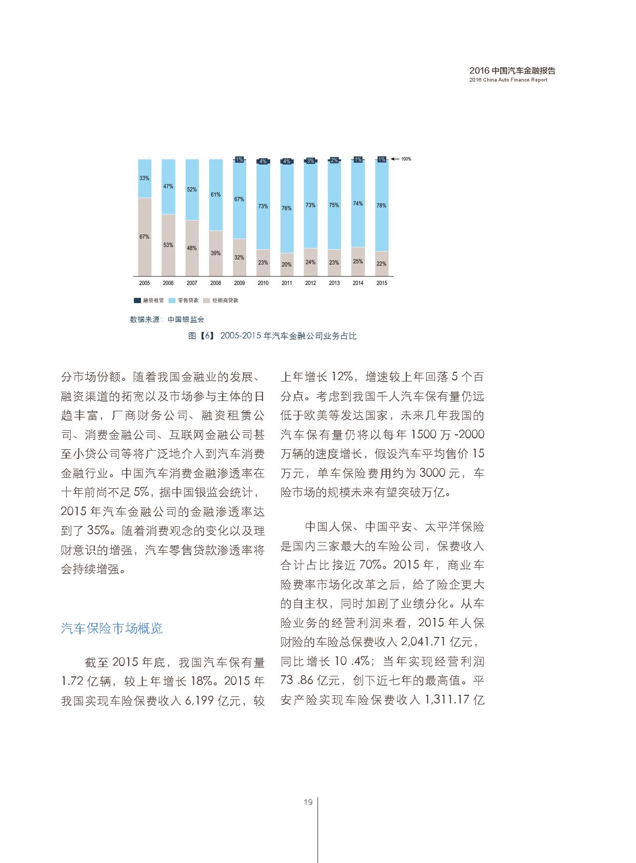 2016中国汽车金融报告_000020