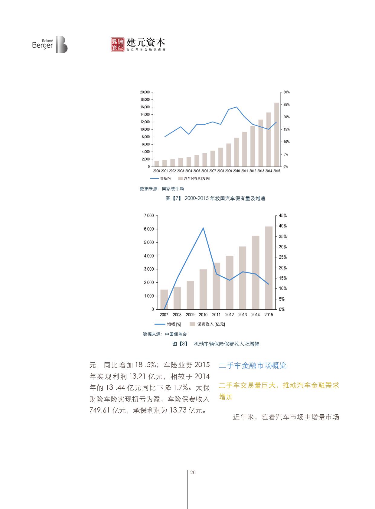 2016中国汽车金融报告_000021