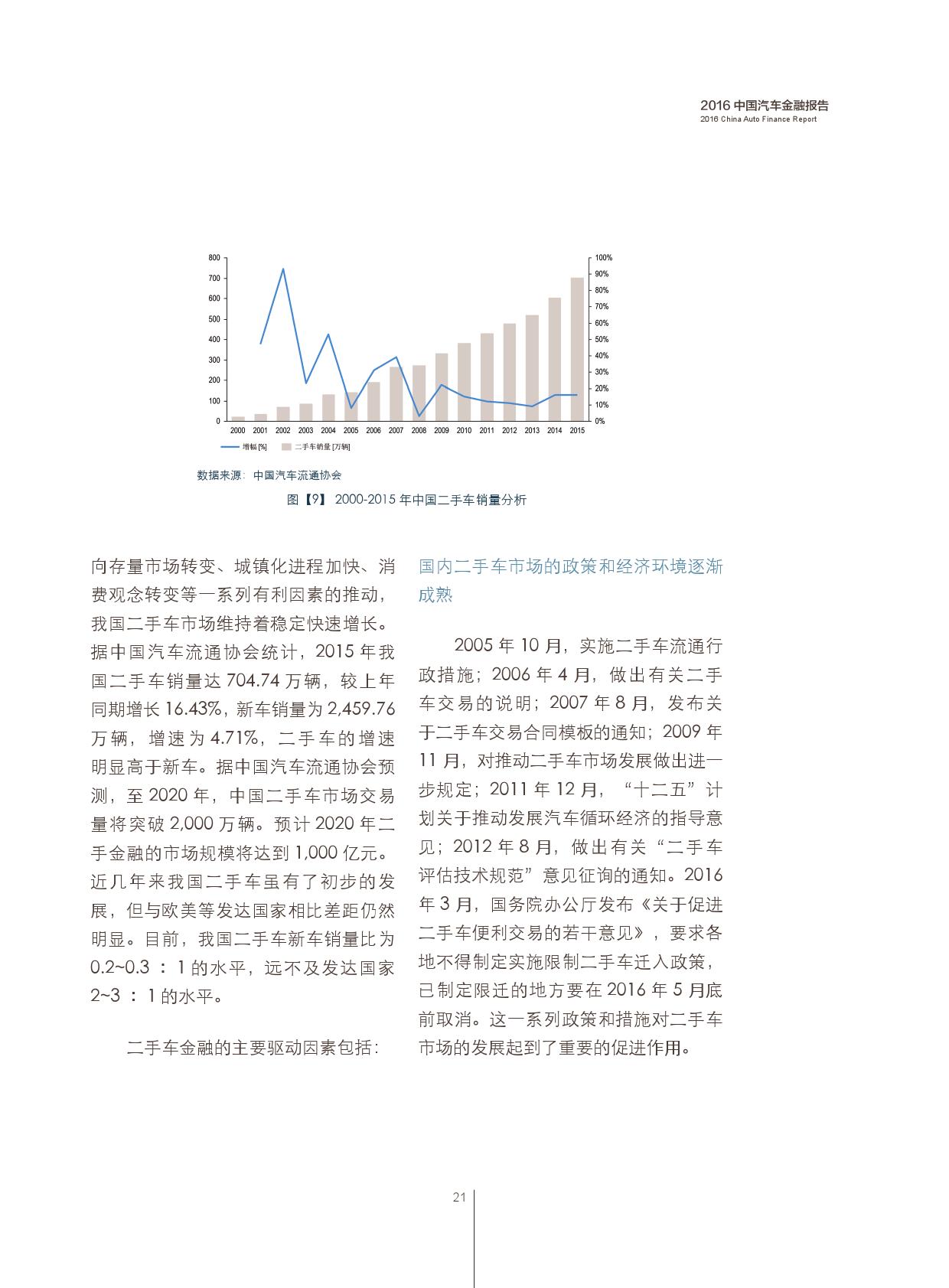 2016中国汽车金融报告_000022