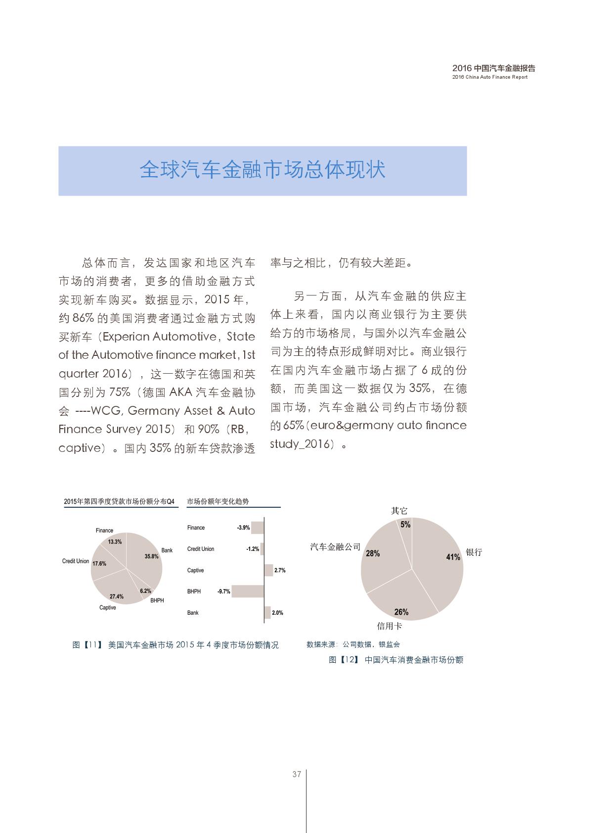 2016中国汽车金融报告_000038