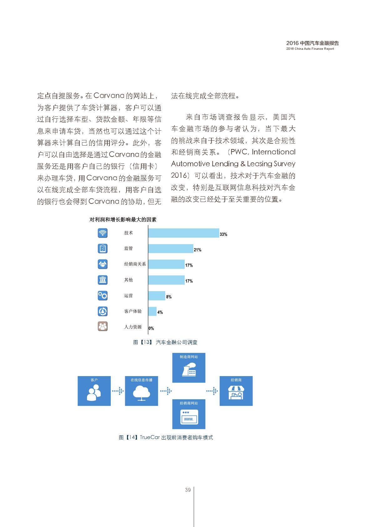 2016中国汽车金融报告_000040