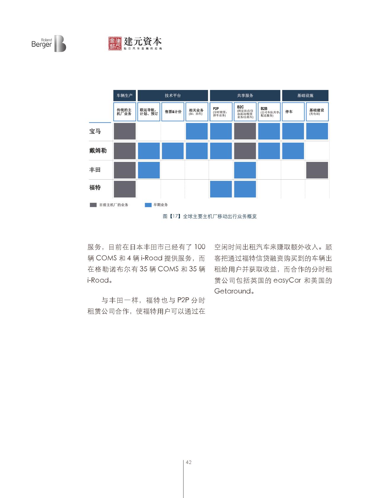 2016中国汽车金融报告_000043