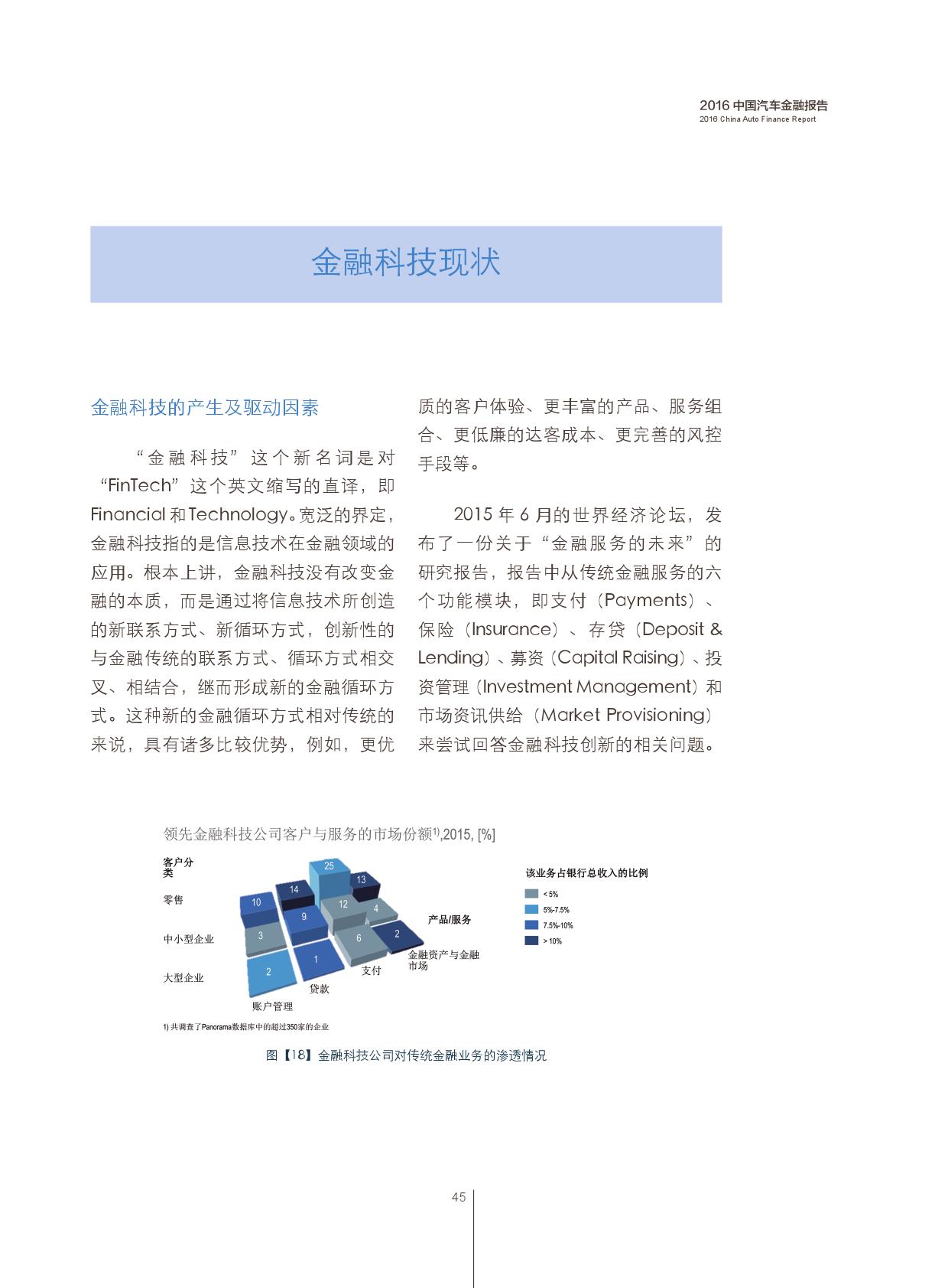 2016中国汽车金融报告_000046