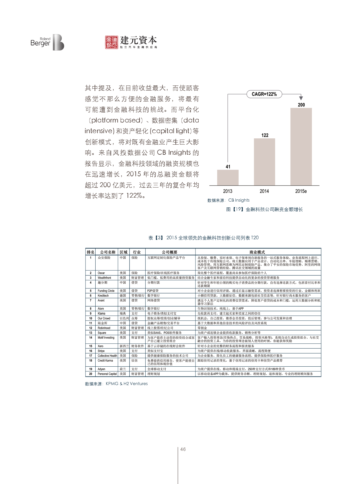 2016中国汽车金融报告_000047