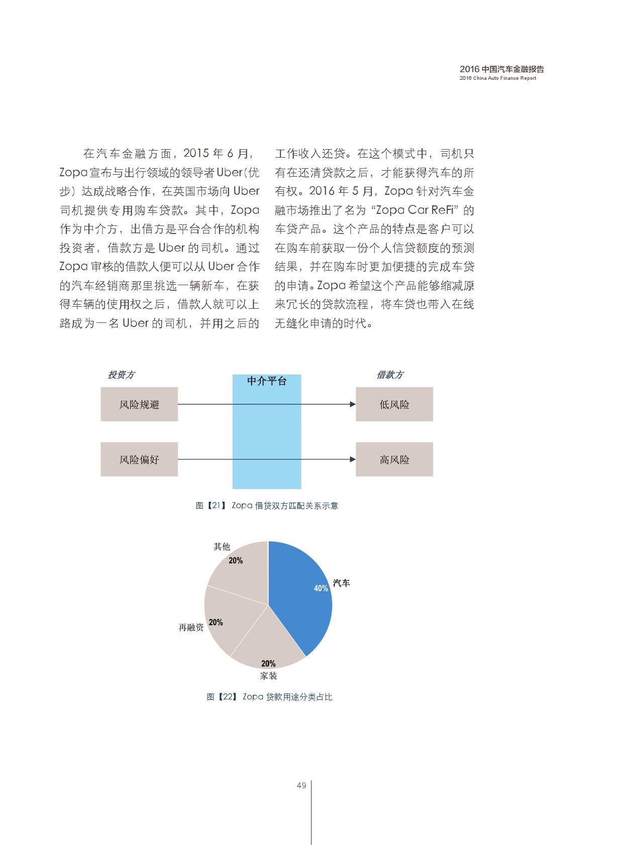 2016中国汽车金融报告_000050