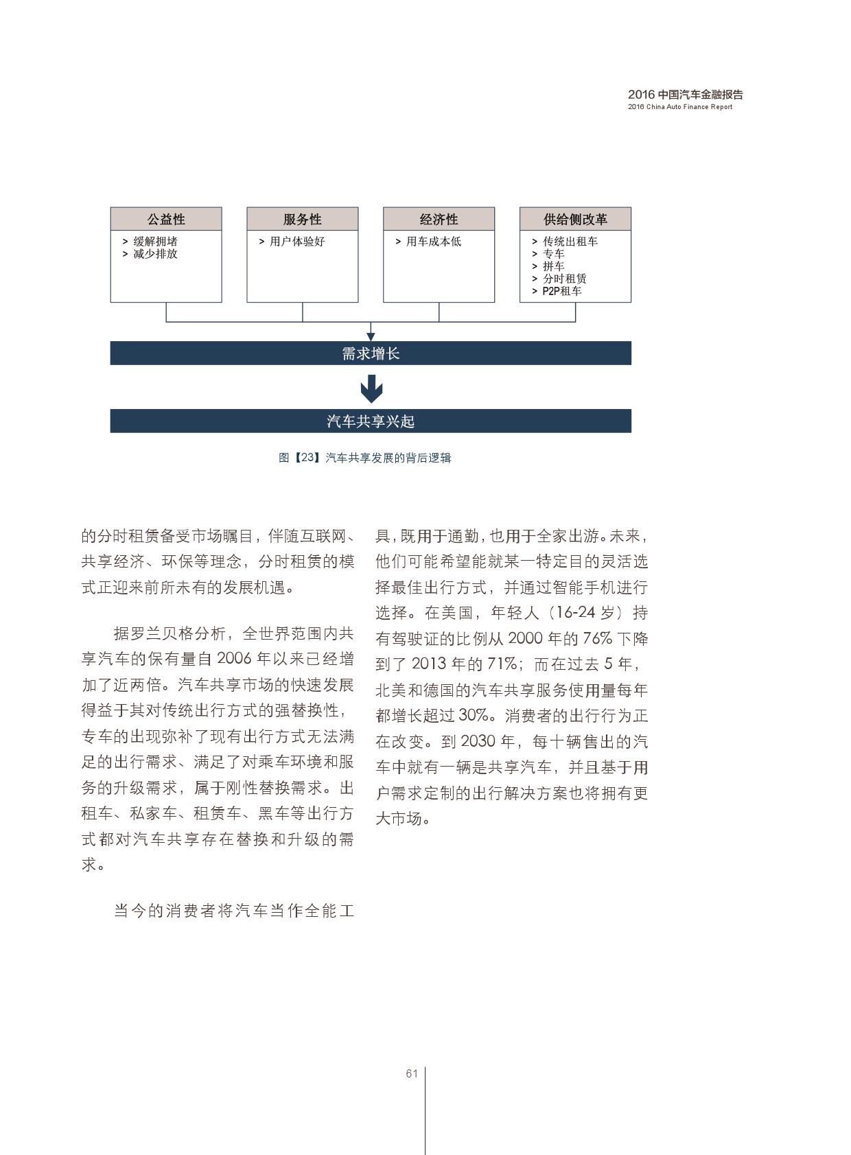 2016中国汽车金融报告_000062