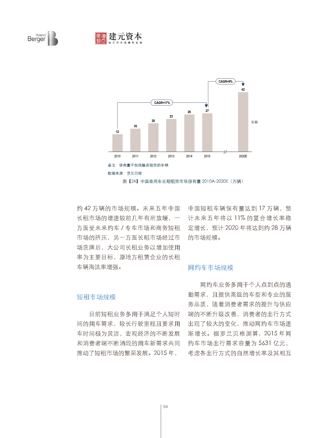 2016中国汽车金融报告_000065