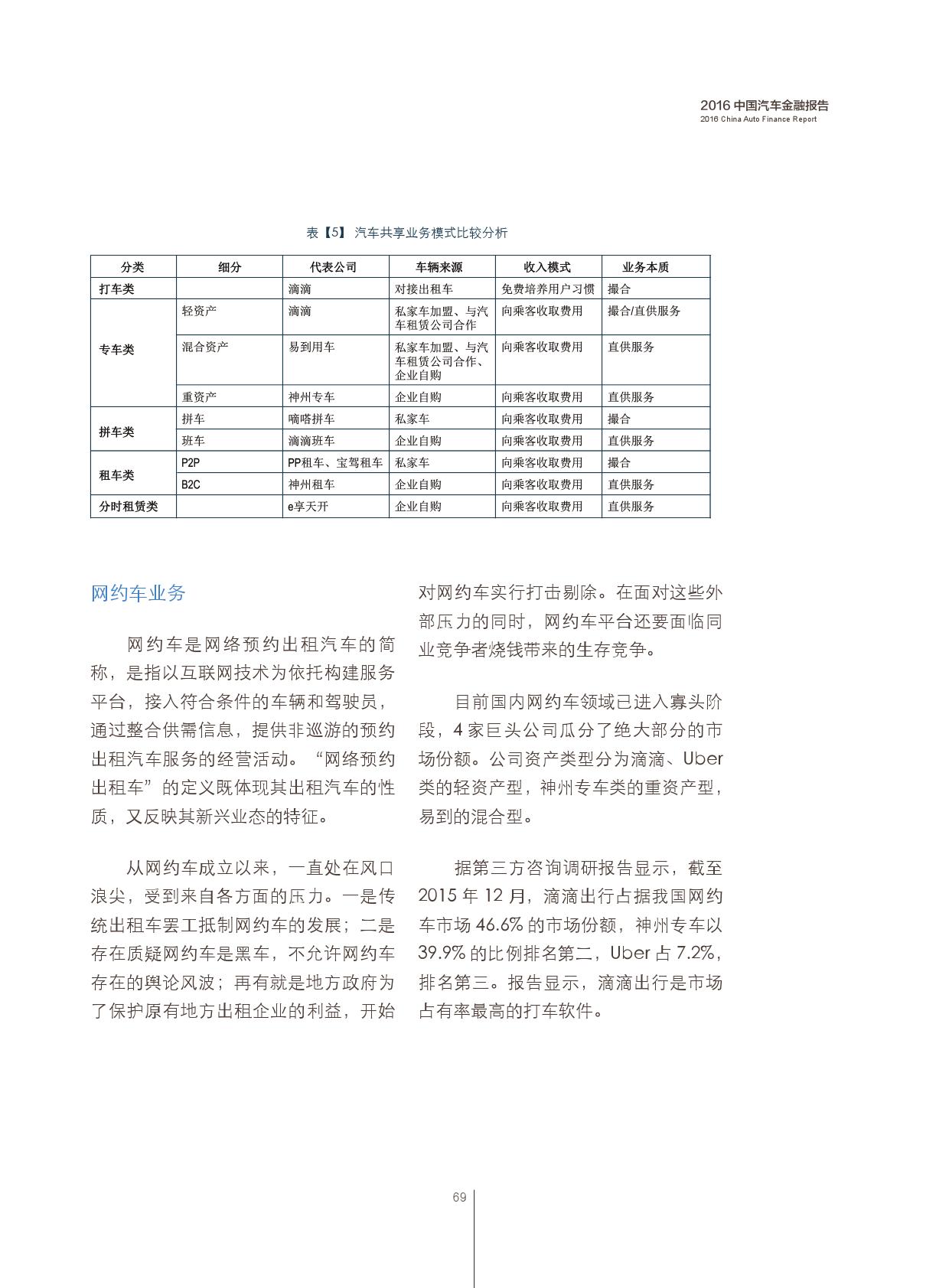 2016中国汽车金融报告_000070
