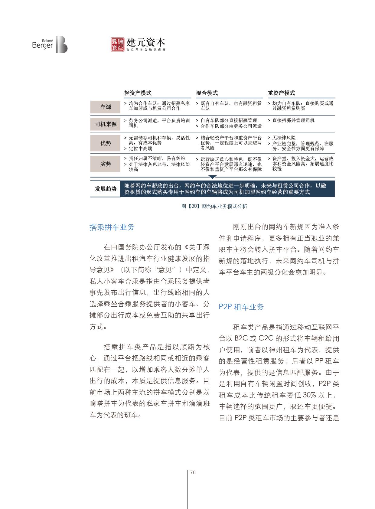 2016中国汽车金融报告_000071