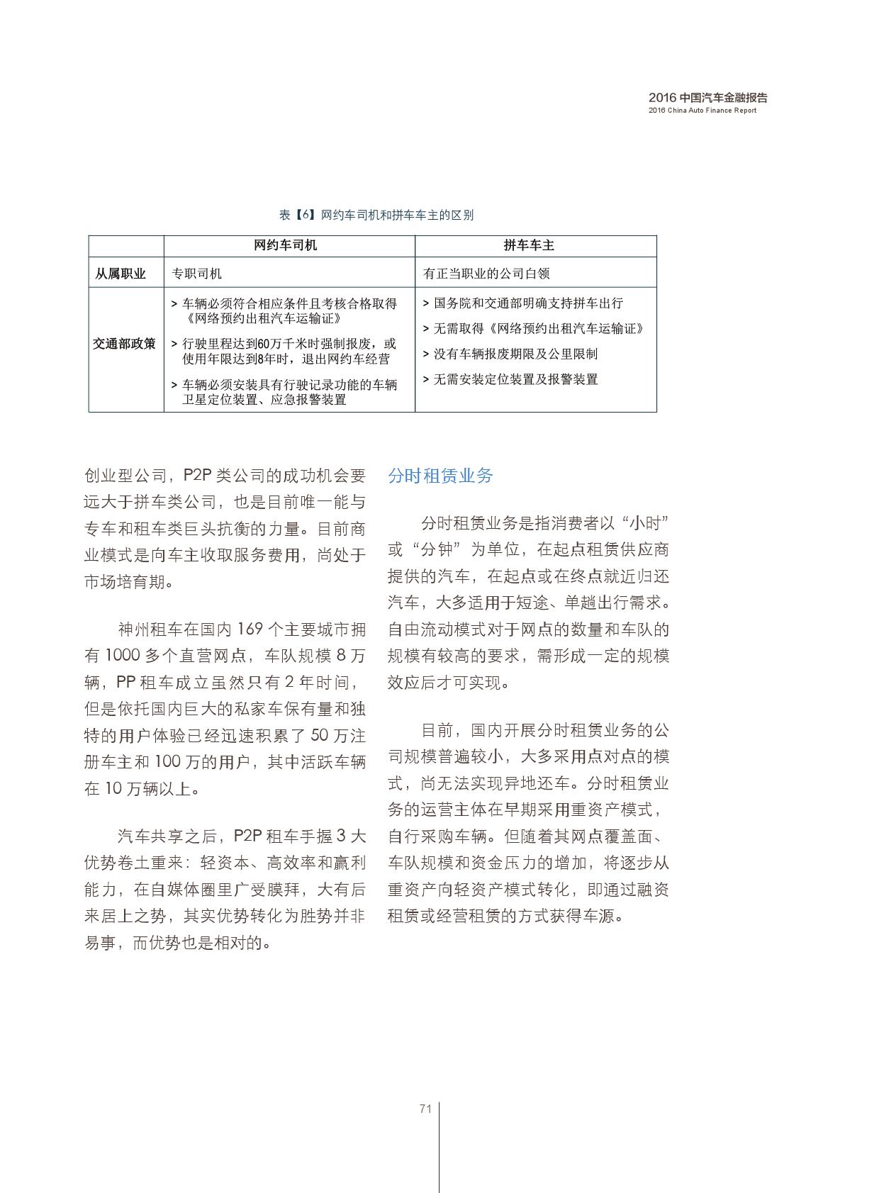 2016中国汽车金融报告_000072