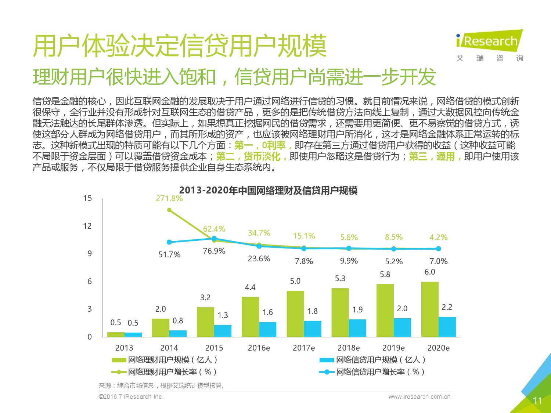 2016%e5%b9%b4%e4%b8%ad%e5%9b%bd%e4%ba%92%e8%81%94%e7%bd%91%e9%87%91%e8%9e%8d%e5%8f%91%e5%b1%95%e6%8a%a5%e5%91%8a_000011