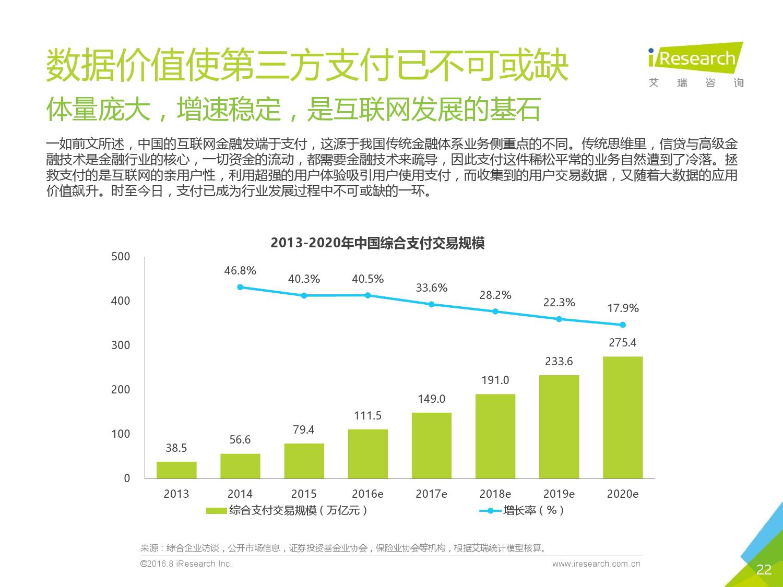 2016%e5%b9%b4%e4%b8%ad%e5%9b%bd%e4%ba%92%e8%81%94%e7%bd%91%e9%87%91%e8%9e%8d%e5%8f%91%e5%b1%95%e6%8a%a5%e5%91%8a_000022