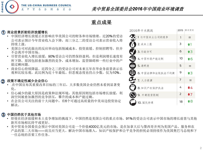 2016年中国商业环境调查_000002