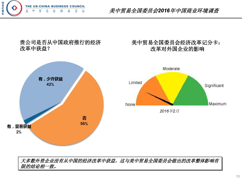2016年中国商业环境调查_000013