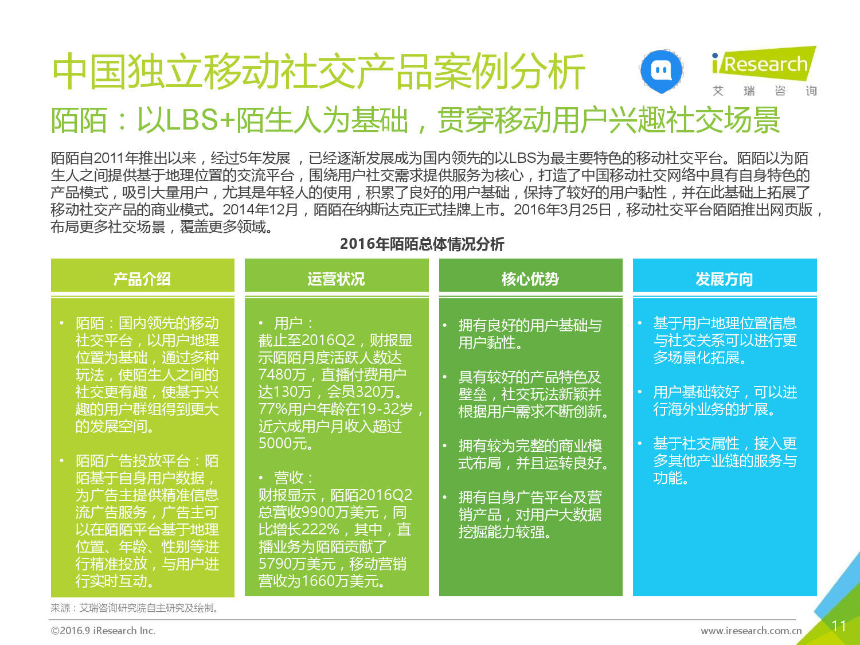 2016年中国移动社交系列研究报告-产品篇