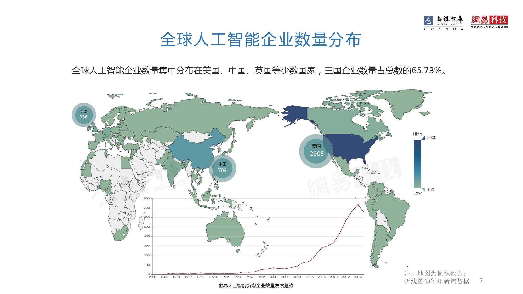 2016年全球人工智能发展报告_000007