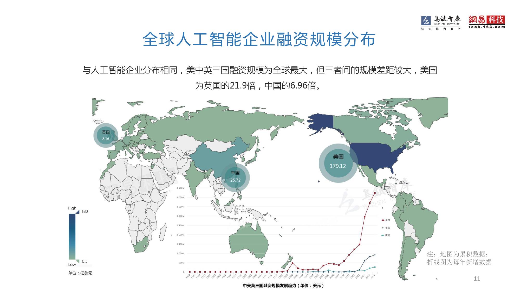 2016年全球人工智能发展报告_000011