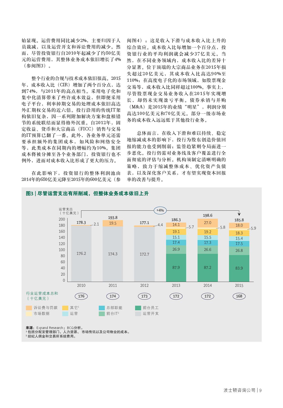 2016年全球资本市场报告_000011