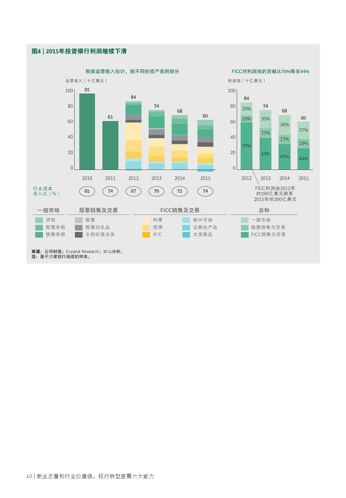 2016年全球资本市场报告_000012