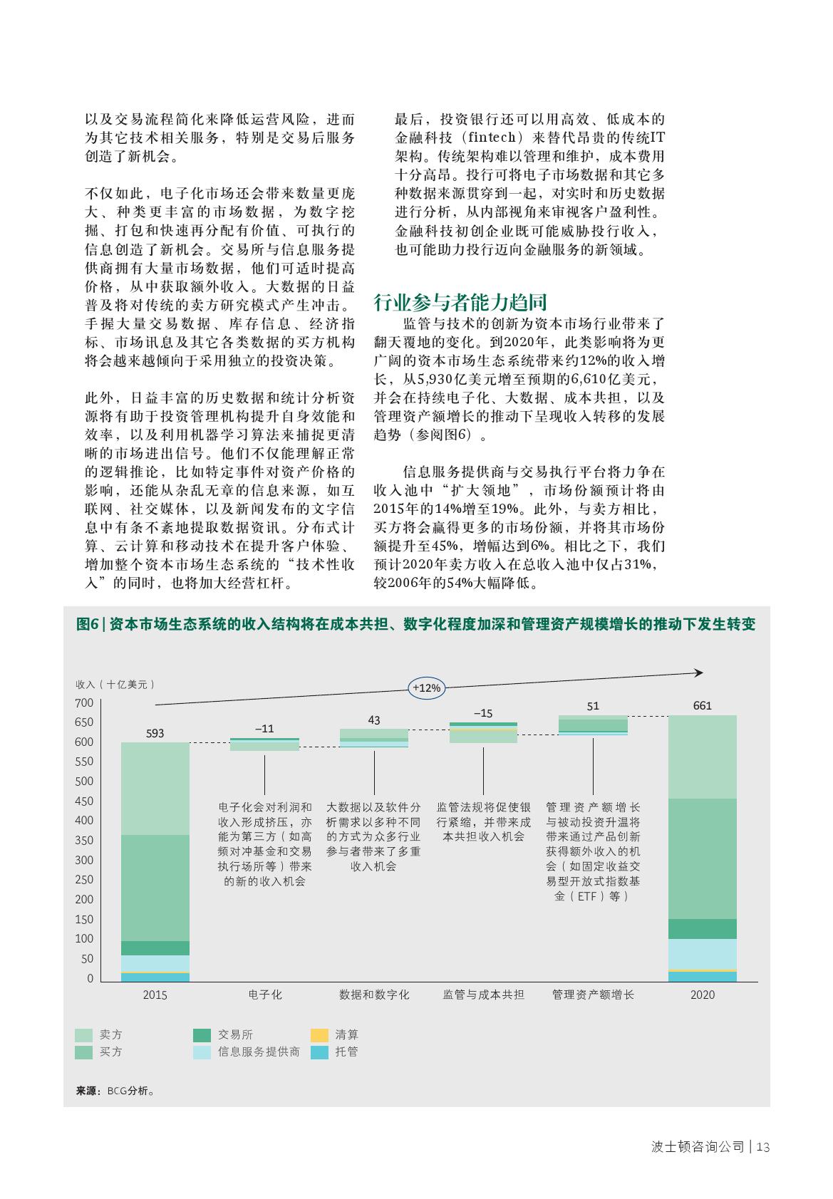 2016年全球资本市场报告_000015
