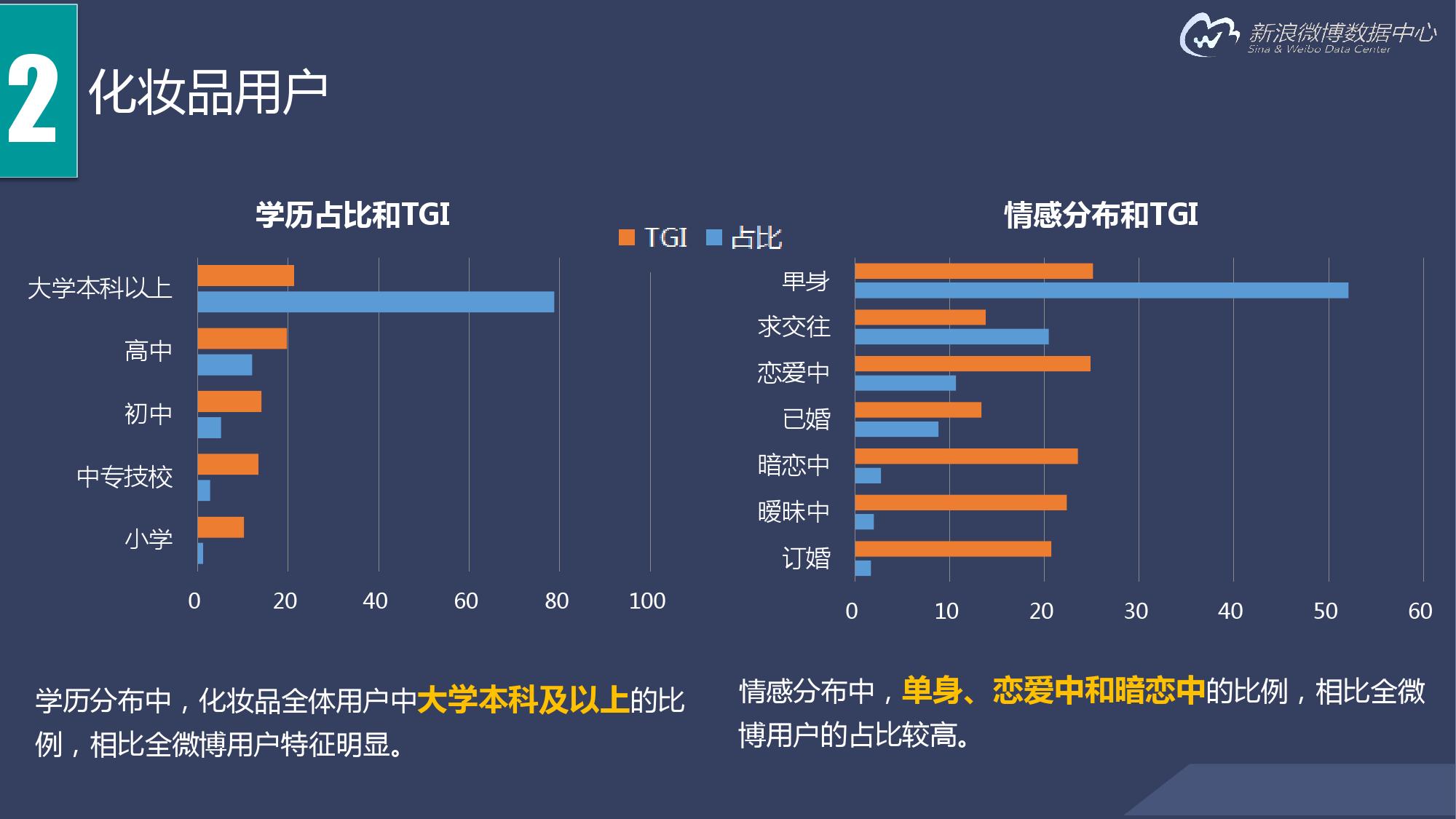 2016年化妆品行业报告_000015