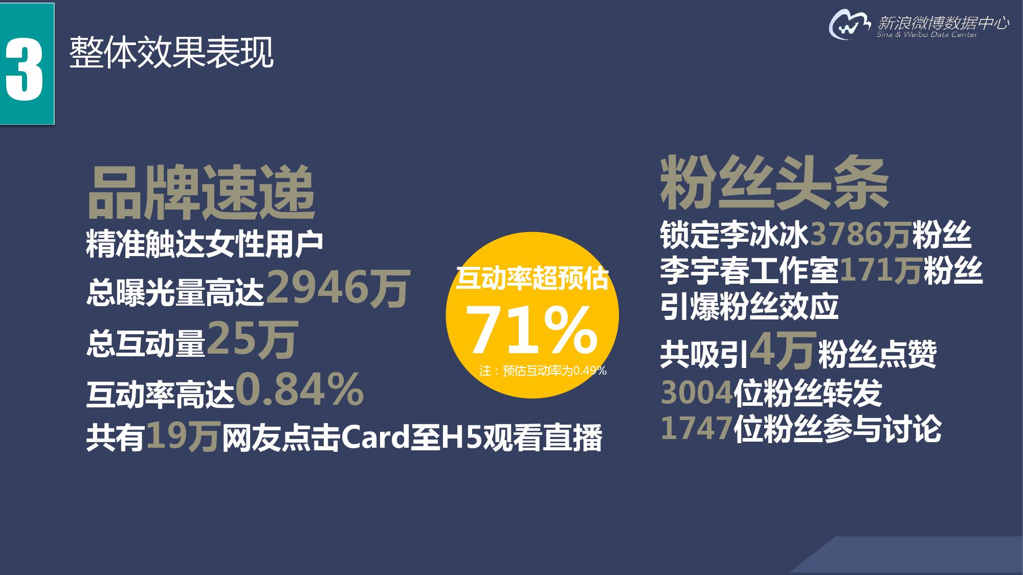 2016年化妆品行业报告_000029