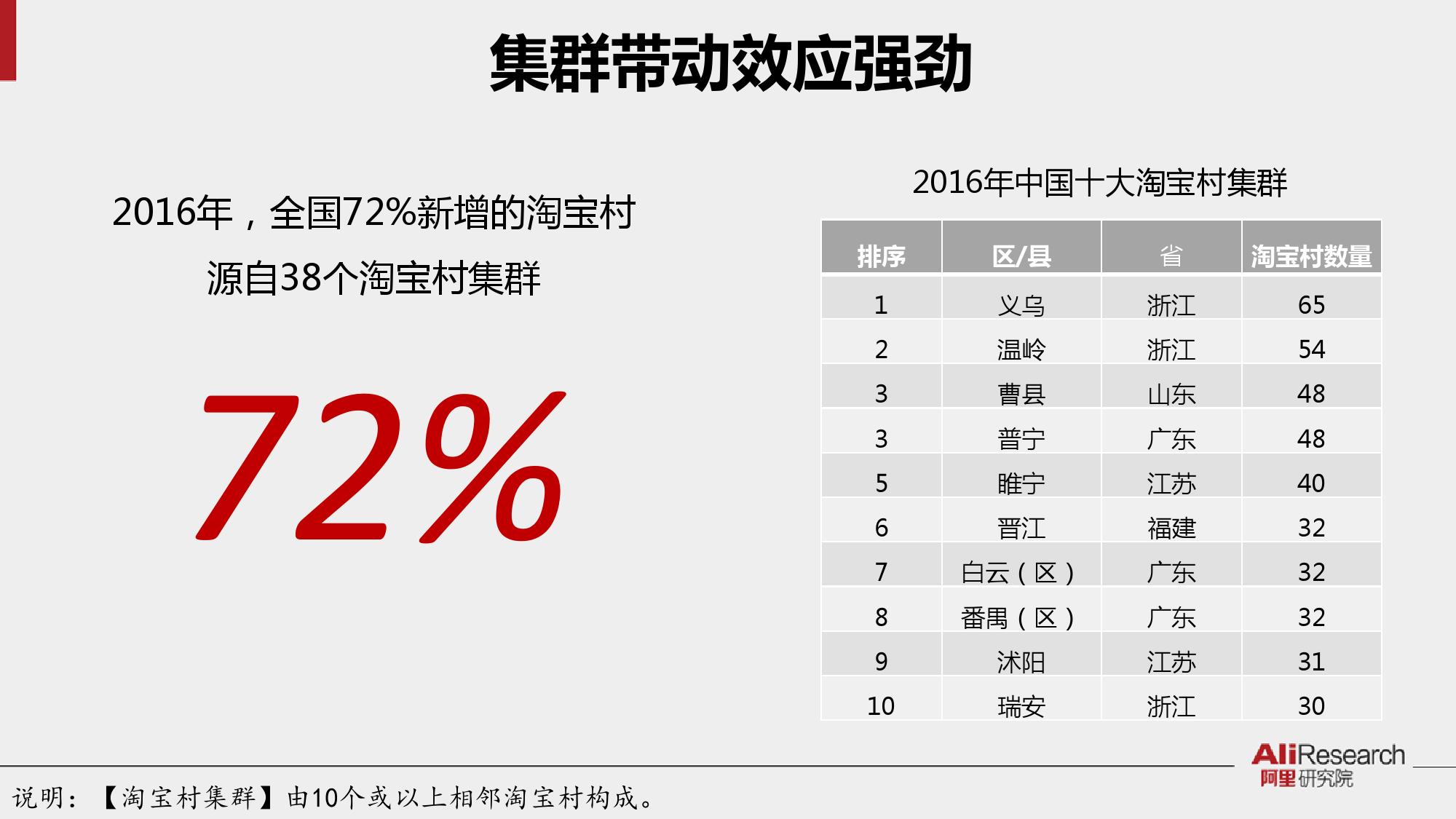 2016%e5%b9%b4%e5%ba%a6%e4%b8%ad%e5%9b%bd%e6%b7%98%e5%ae%9d%e6%9d%91%e7%a0%94%e7%a9%b6%e6%8a%a5%e5%91%8a_000008