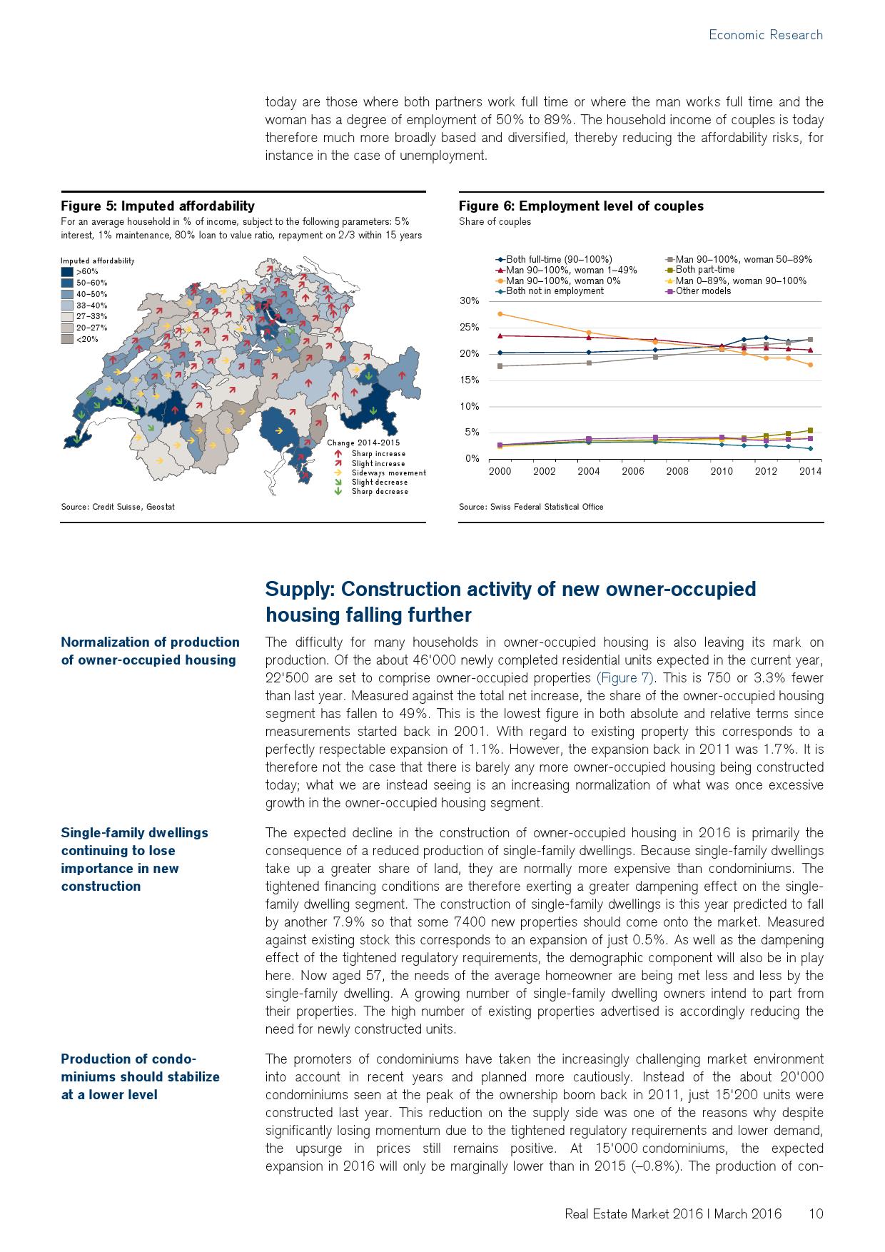 2016年瑞士房地产市场研究报告_000010