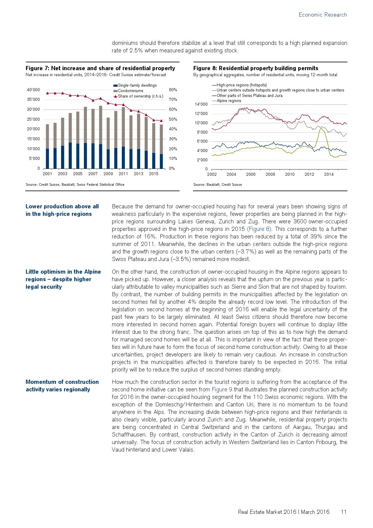 2016年瑞士房地产市场研究报告_000011
