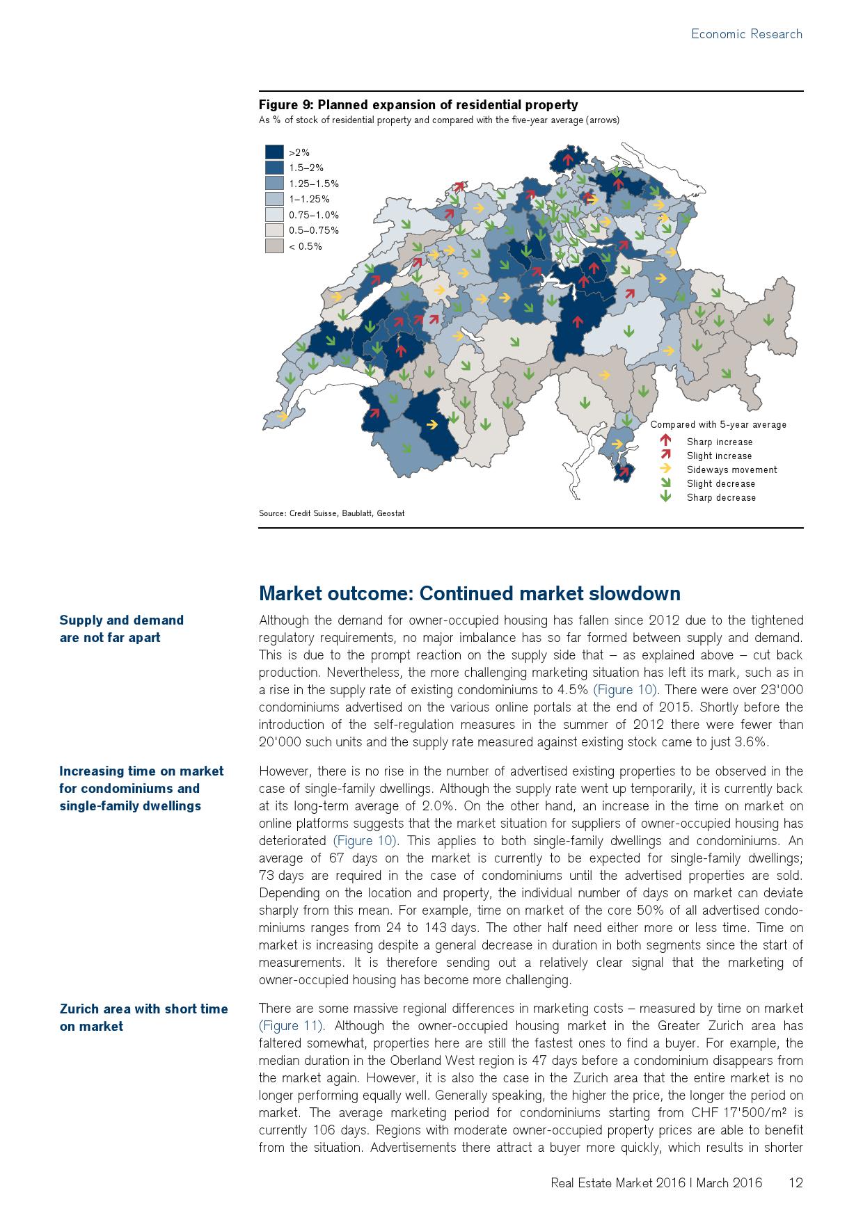 2016年瑞士房地产市场研究报告_000012