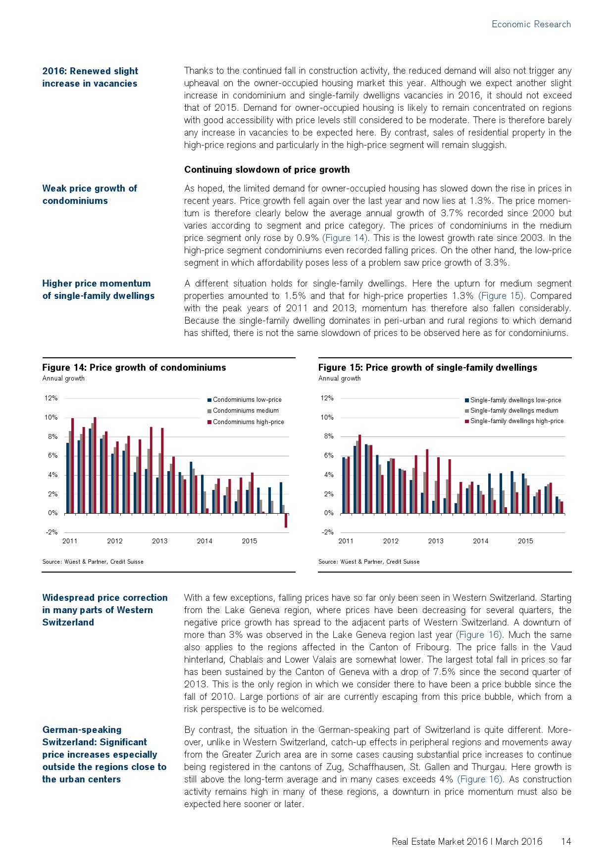 2016年瑞士房地产市场研究报告_000014