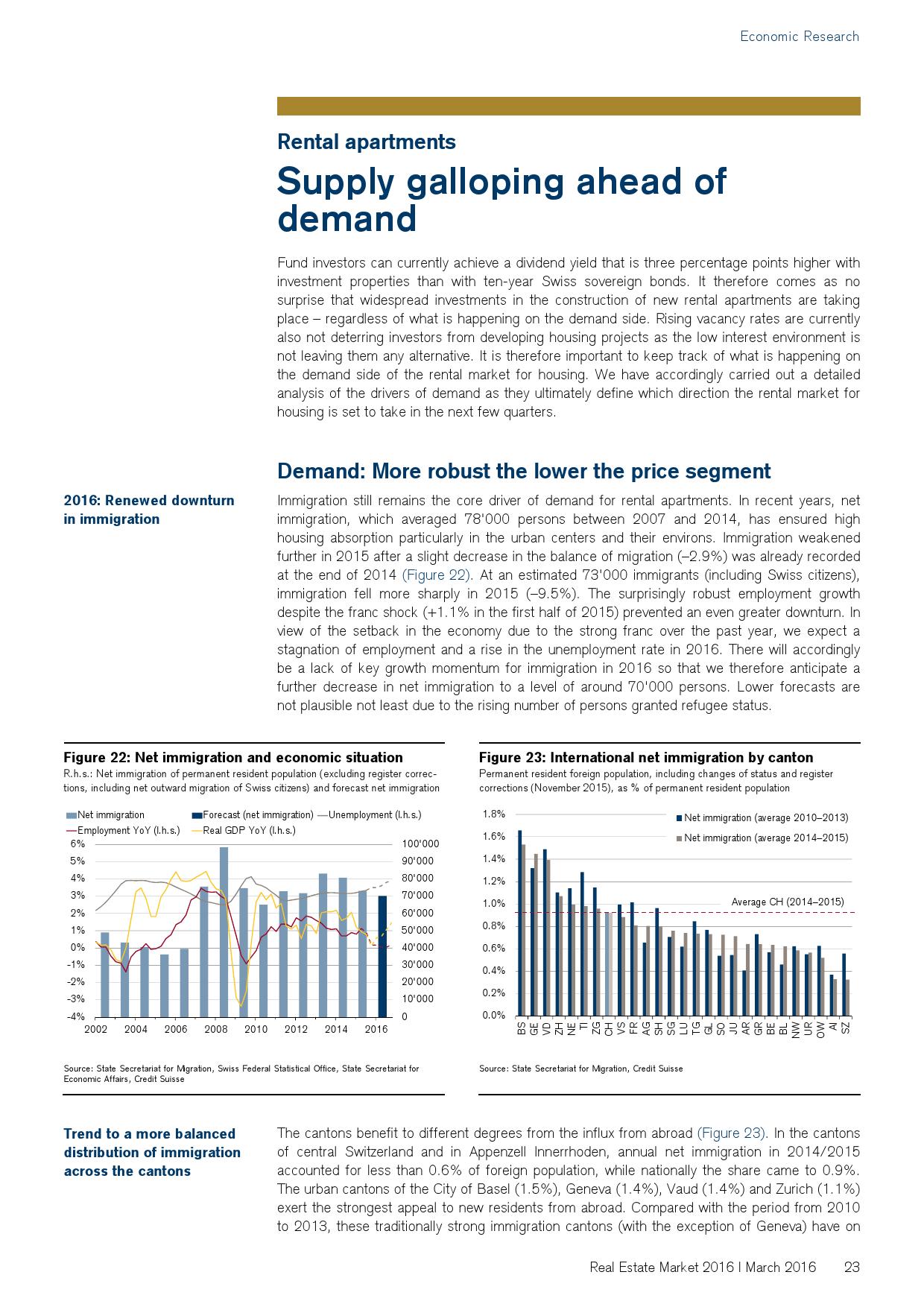 2016年瑞士房地产市场研究报告_000023
