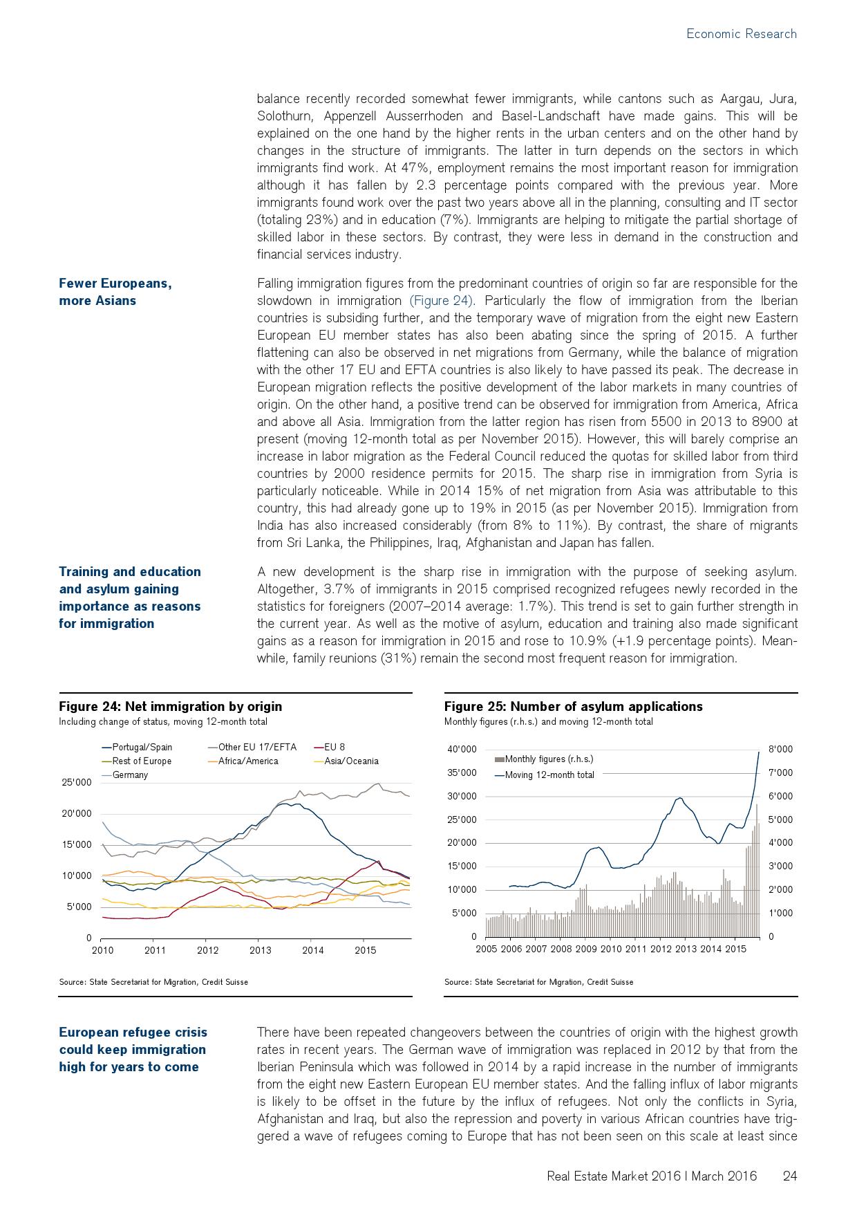 2016年瑞士房地产市场研究报告_000024