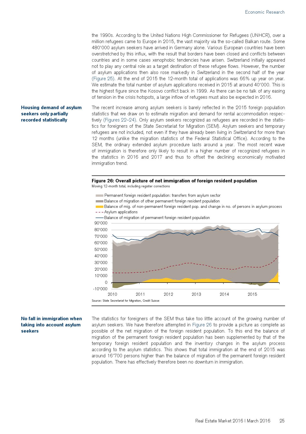 2016年瑞士房地产市场研究报告_000025