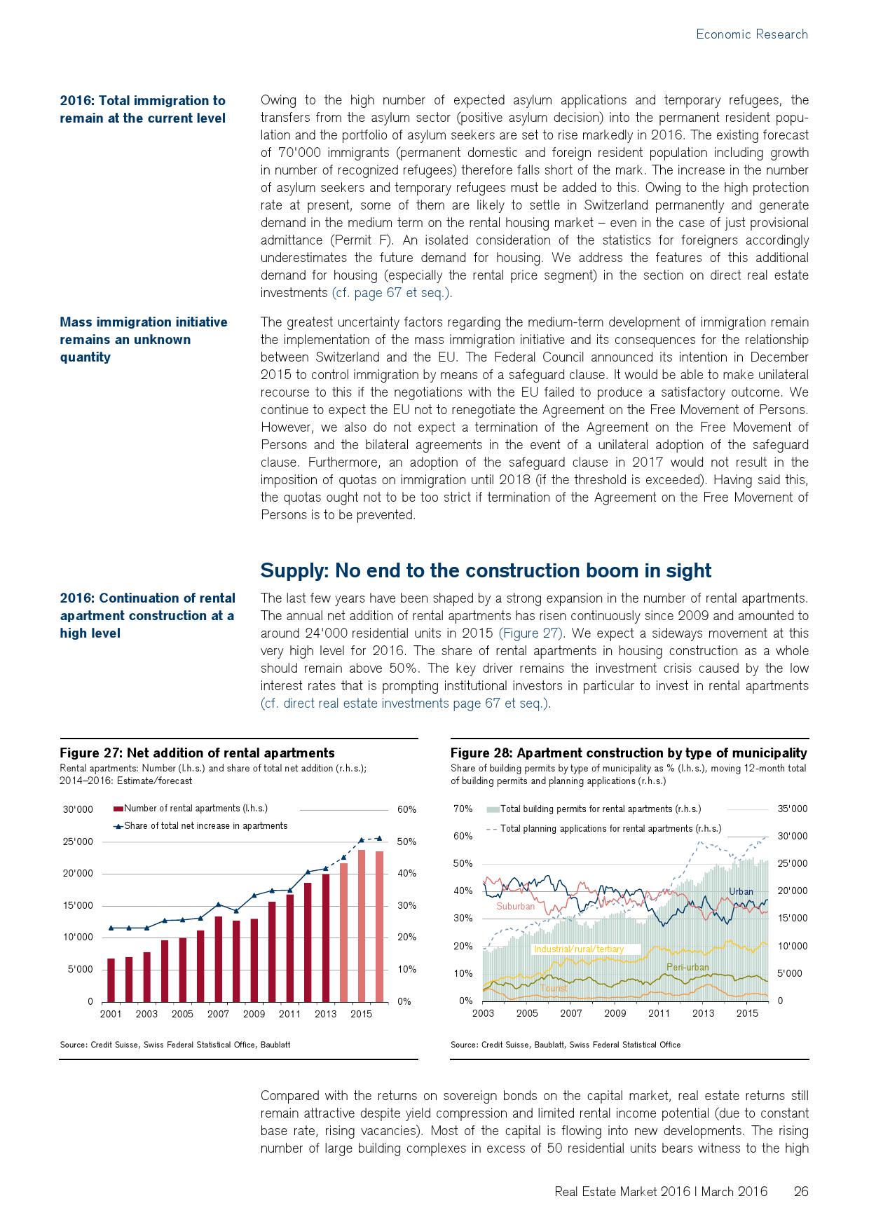 2016年瑞士房地产市场研究报告_000026