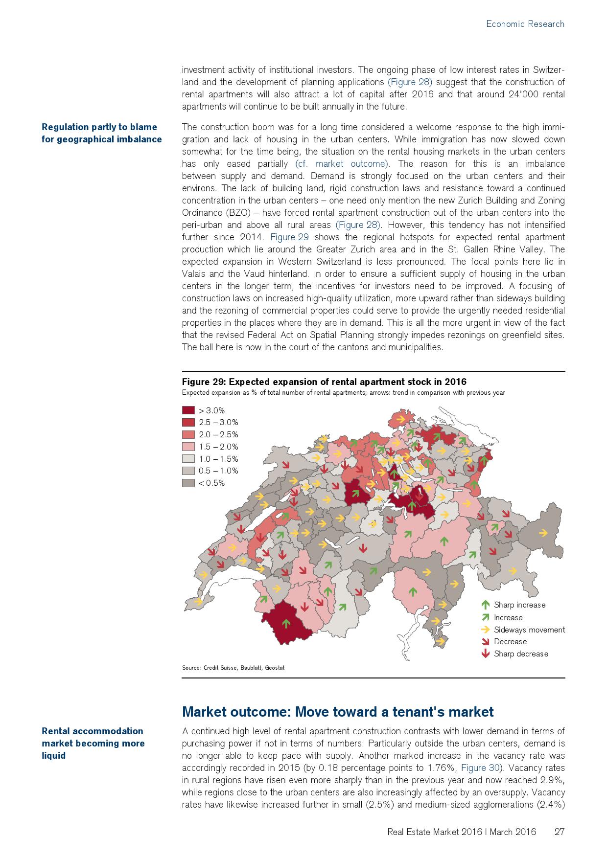 2016年瑞士房地产市场研究报告_000027