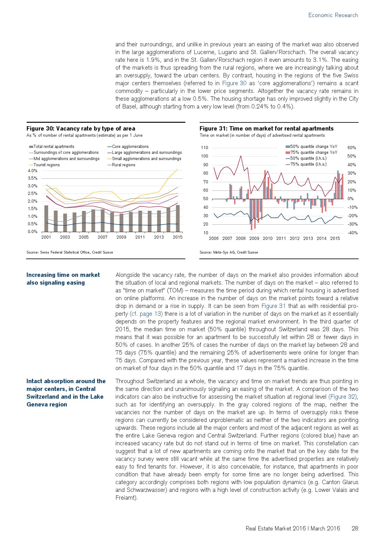 2016年瑞士房地产市场研究报告_000028