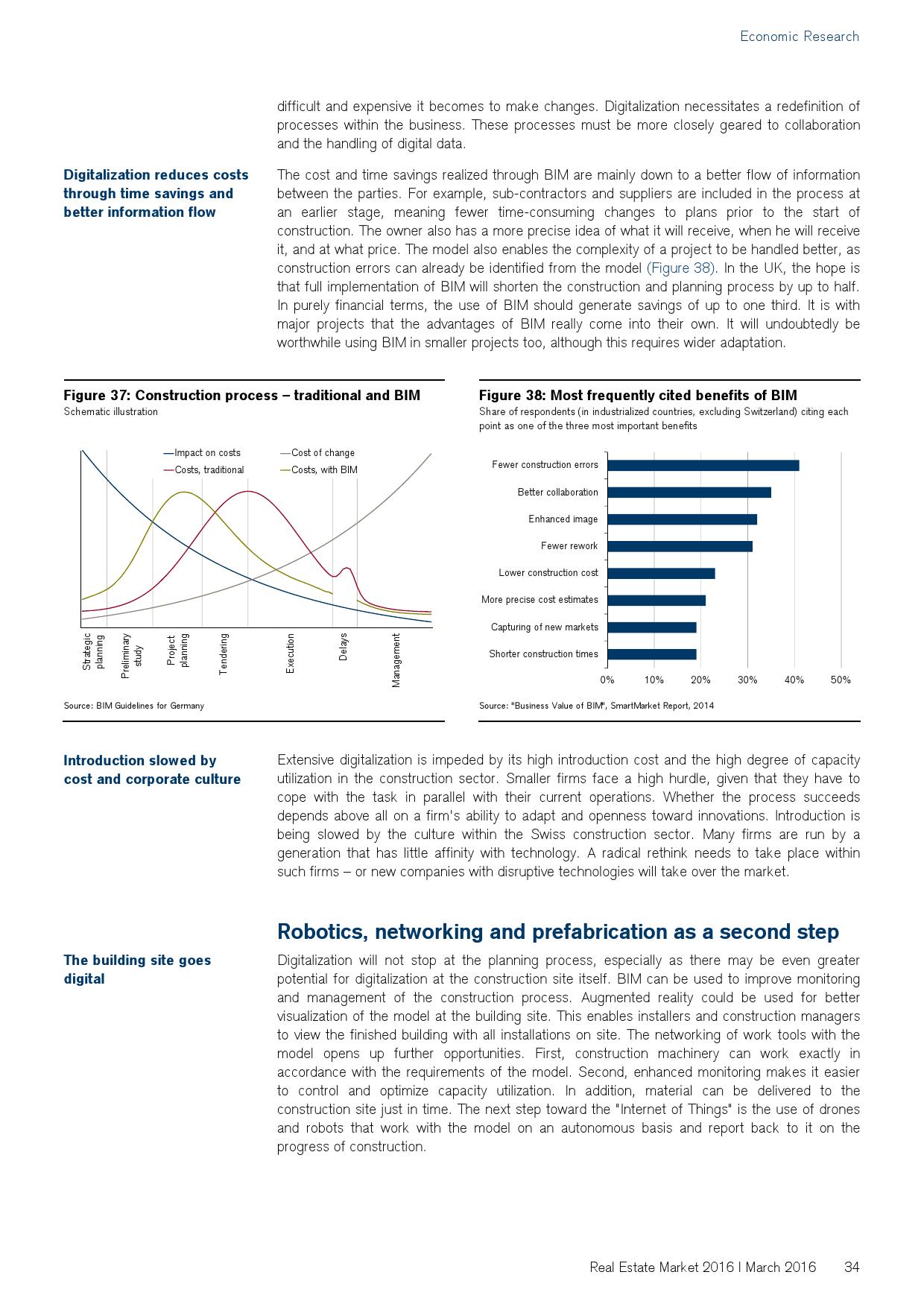 2016年瑞士房地产市场研究报告_000034