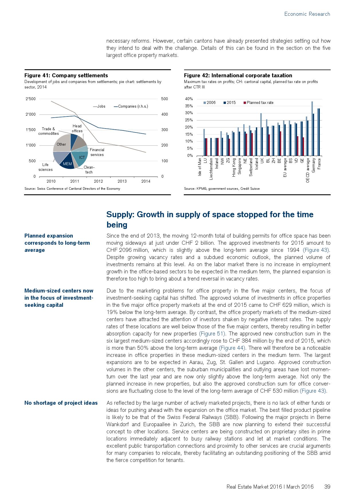 2016年瑞士房地产市场研究报告_000039