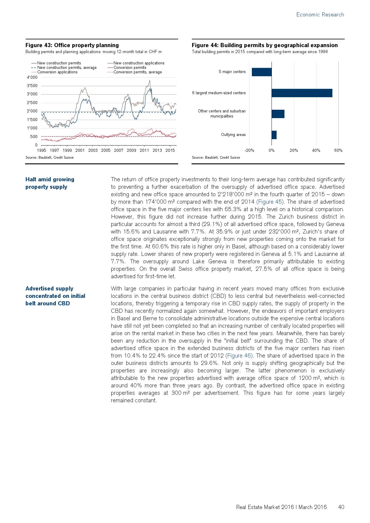 2016年瑞士房地产市场研究报告_000040