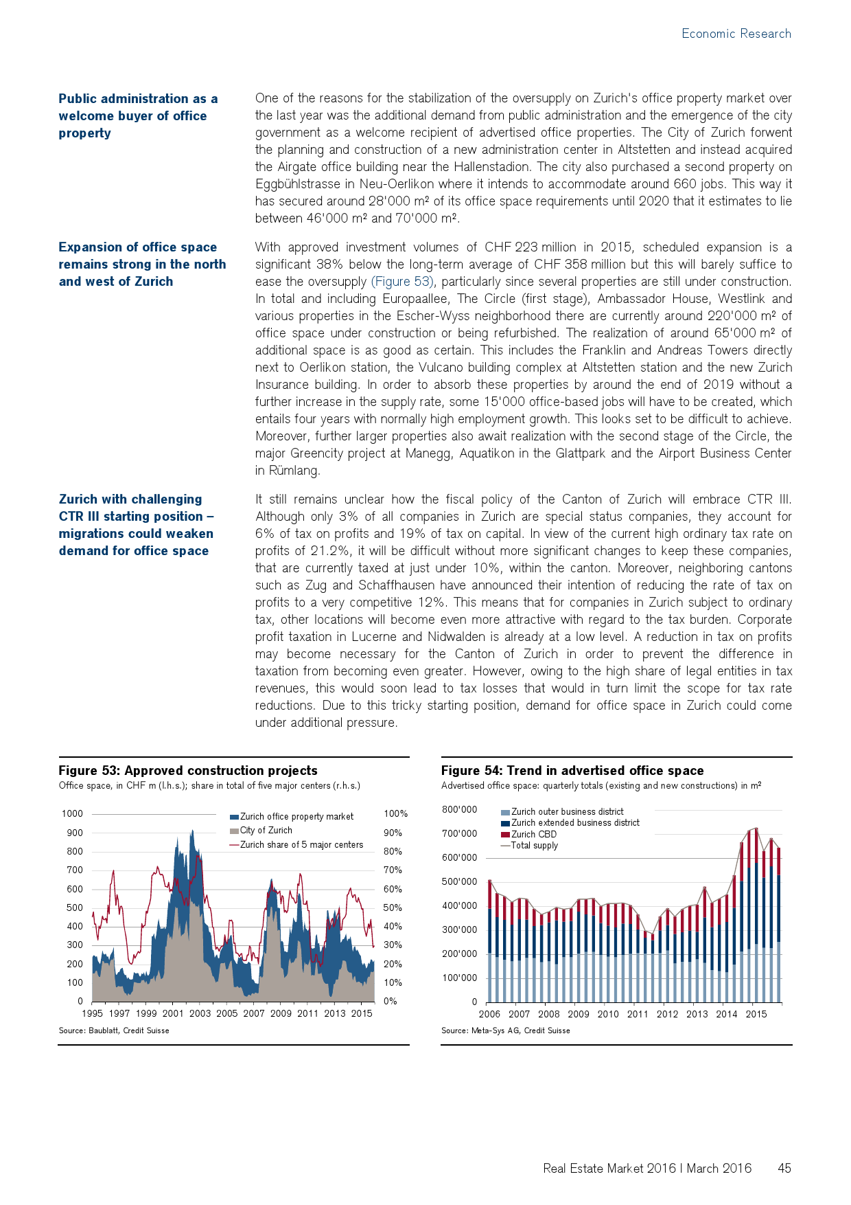 2016年瑞士房地产市场研究报告_000045